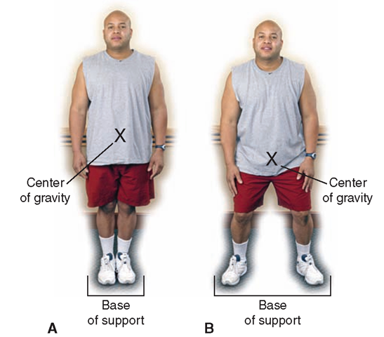 Maintaining balance. (A) The distance between this person's feet (base of support) is small, and the heaviest part of his body (center of gravity) is far away from the base of support, making him more likely to lose balance. (B) By increasing the distance between his feet and lowering his body toward the ground, the person has increased ability to maintain side-to-side balance. His right foot is slightly in front of the left, for back-to-front stability.