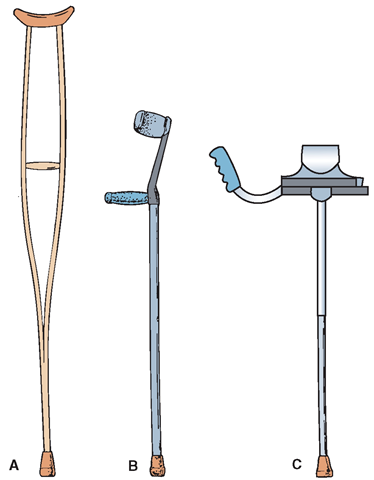 ambulatory devices different types of crutches essay The project gutenberg ebook of hogarth's works,  on some handheld devices it may  , made up from verbal remarks which he had made at different.