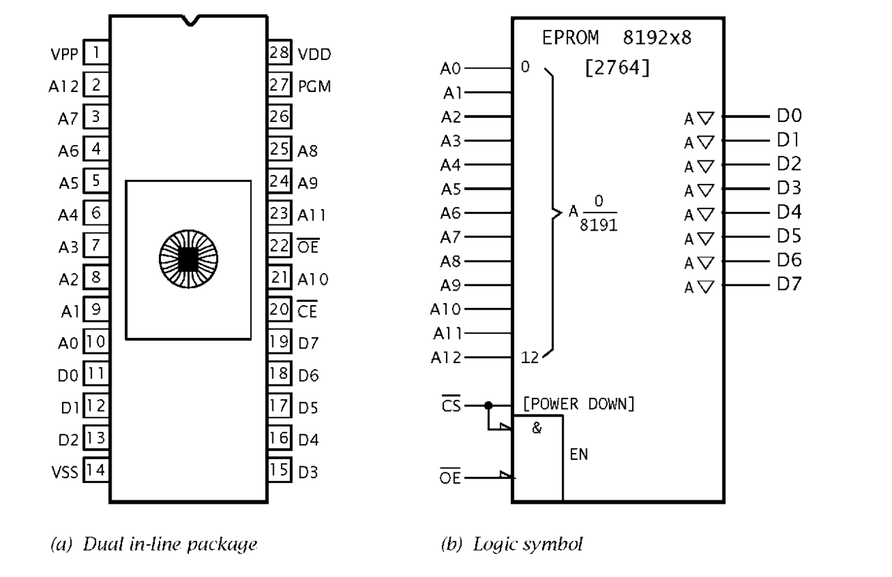Logic Circuitry Part 2 Pic Microcontroller Figure 11 Illustrates A Diode Circuit Which Can Provide The 2764 Erasable Prom Fig