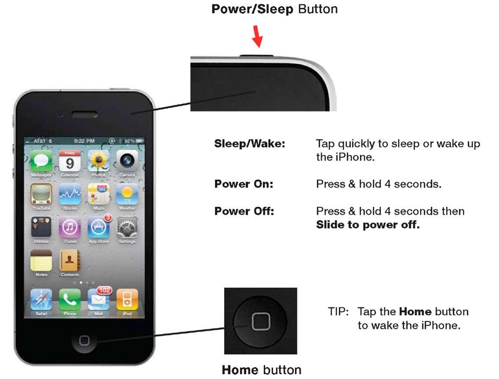 iphone sleep wake button iphone basics 5928