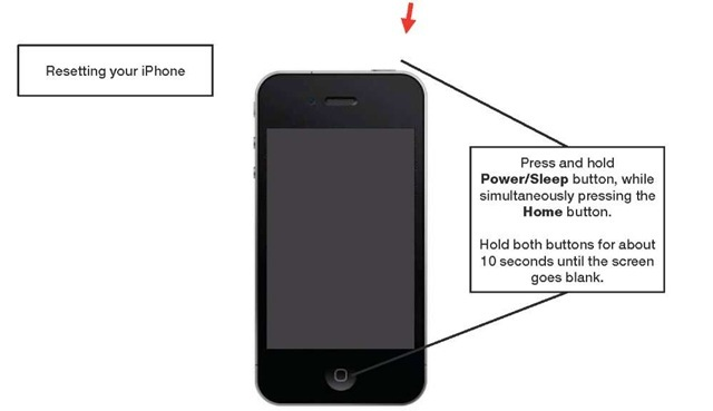how to reset a iphone 4 basic troubleshooting 19008